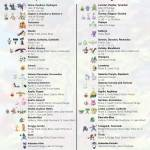 Something to help you complete the dex