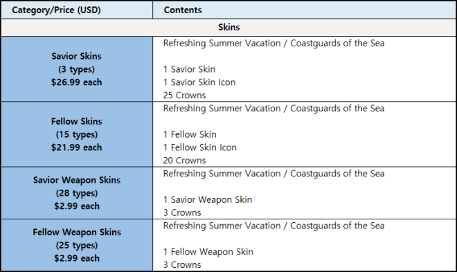 Hundred Soul: Events (Terminated) - [Event Notice] Summer Again 2019 image 7