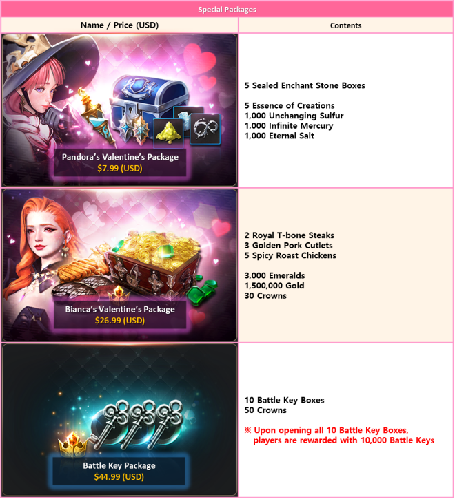 Hundred Soul: Events (Terminated) - [Event Notice] Valentine's Day Events image 4