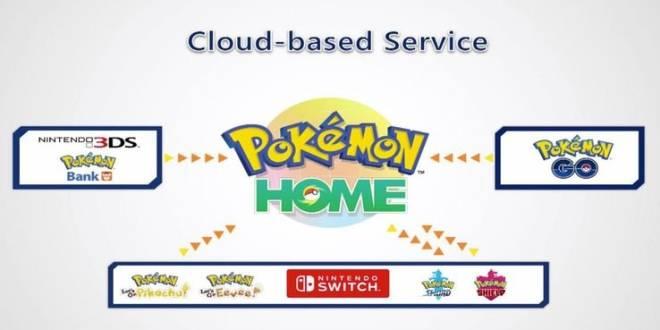 Pokemon: General - Pokemon Home, Crashes and Glitches Issue image 1