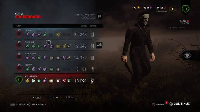 Dead by Daylight: General - This is fair 🙃 image 2