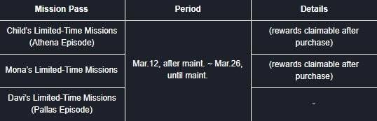 DESTINY CHILD: PAST NEWS - [NOTICE] UPDATE NOTE: Mar. 12, 2020 image 81