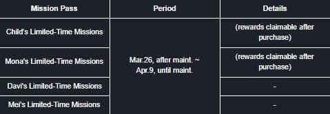 DESTINY CHILD: PAST NEWS - [NOTICE] UPDATE NOTE: Mar. 26, 2020 image 41