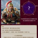英雄圖鑑 - '李舜臣' 亞洲文明