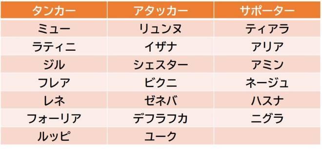 メリーガーランド 放置美少女RPG: アップデート - 【4/8 UPDATE内容】 image 24