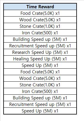 VERSUS : REALM WAR: Update Notice - [5/1] Update Notice image 3