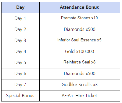 Lucid Adventure: ◆ Event - Special Event! Attendance Bonus of September!  image 3