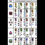Terraria 1.4 Guide to Weapons