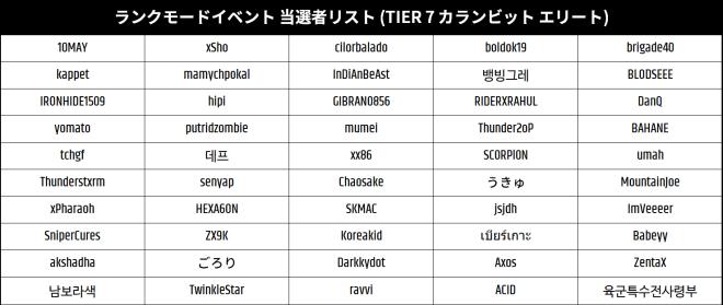 JP Critical Ops: Reloaded: Announcement - 【お知らせ】ランクモードイベントの当選者発表 image 4