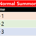 Information of Normal Summon Rate