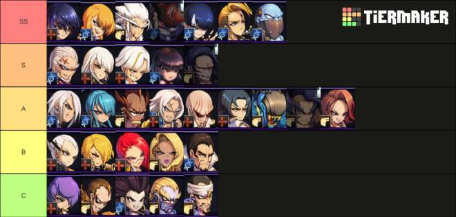Noblesse:Zero: Tips - I have make a tierlist for global image 2