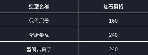 命運之子: 歷史新聞/活動 - 📢20/11/19改版公告 image 56