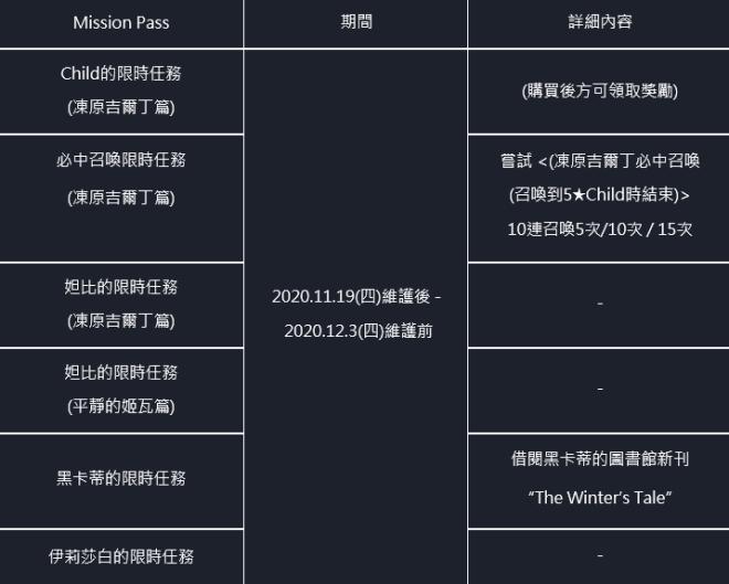 命運之子: 歷史新聞/活動 - 📢20/11/19改版公告 image 40