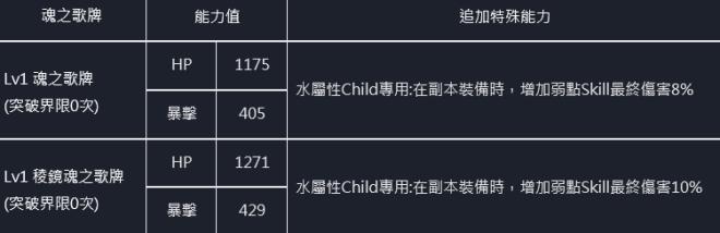 命運之子: 歷史新聞/活動 - 📢20/12/03 改版公告 image 101