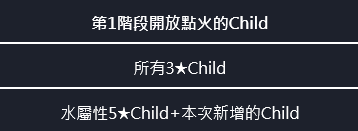 命運之子: 歷史新聞/活動 - 📢20/12/03 改版公告 image 34
