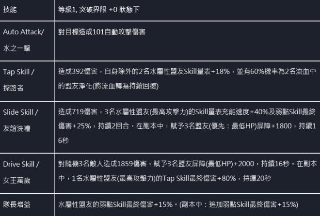 命運之子: 歷史新聞/活動 - 📢20/12/03 改版公告 image 60