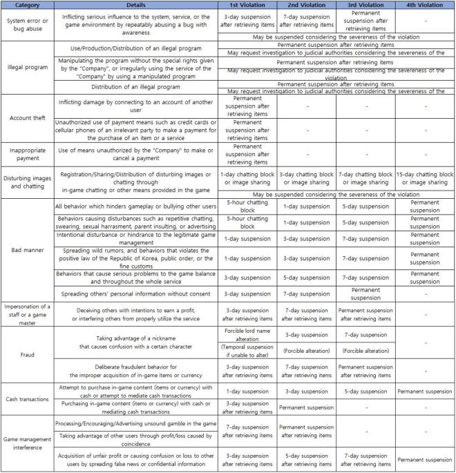 VERSUS : REALM WAR: Announcement - VERSUS: REALM WAR Management Regulations (Active since December 21st, 2020) image 5