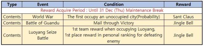 Three Kingdoms RESIZING: Event - [EVENT] Preview of Christmas Flex+Cow EVENT image 37