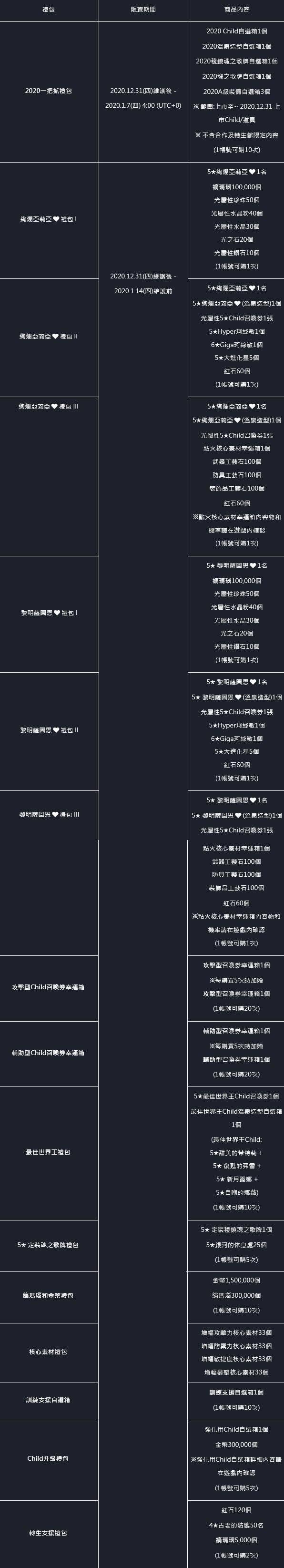 命運之子: 歷史新聞/活動 - 📢20/12/31改版公告 image 318