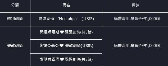 命運之子: 歷史新聞/活動 - 📢20/12/31改版公告 image 15