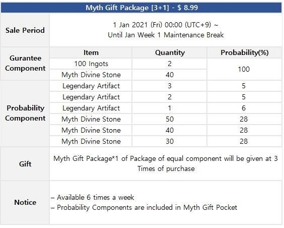 ATK CHALLENGER: Notice - [Shop] Notice of 1 Jan 2021 New Limited Product / Probability image 5