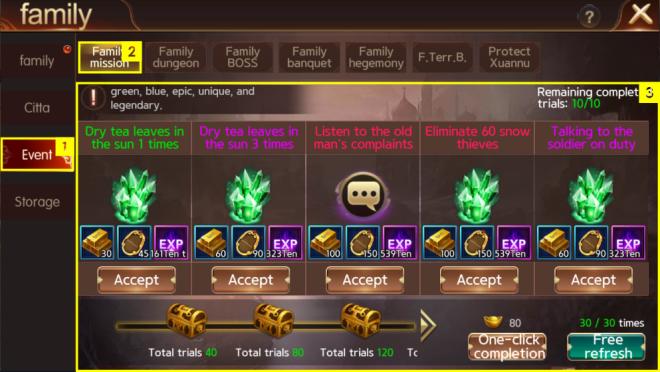 斬魔:破壞之刃: Guide - 家族 image 7