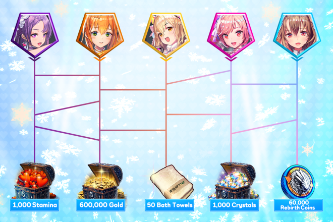 DESTINY CHILD: PAST NEWS - [NOTICE] Planet Party Poll Results image 1