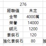 【合服】1月20日(週三)服務器合併通知