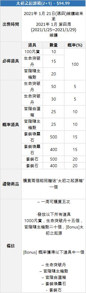 斬魔:破壞之刃: Notice - 1月21日(週四)新增限時商品/概率通知  image 3