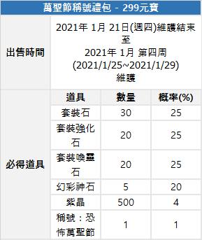 斬魔:破壞之刃: Notice - 1月21日(週四)新增限時商品/概率通知  image 6