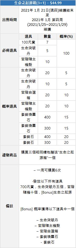 斬魔:破壞之刃: Notice - 1月21日(週四)新增限時商品/概率通知  image 2