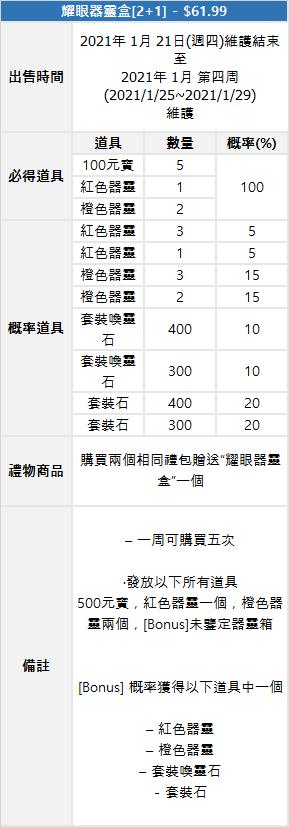 斬魔:破壞之刃: Notice - 1月21日(週四)新增限時商品/概率通知  image 4