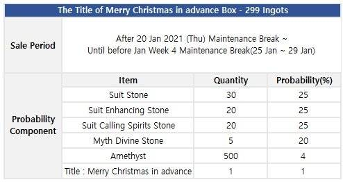 ATK CHALLENGER: Notice - [Shop] Notice of 21 Jan (Thu) New Limited Product / Probability image 15
