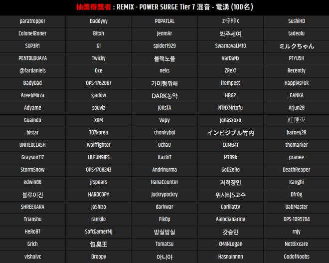 TW Critical Ops: Reloaded: Event - 【狂熱排名戰活動】 得獎者公告 image 5