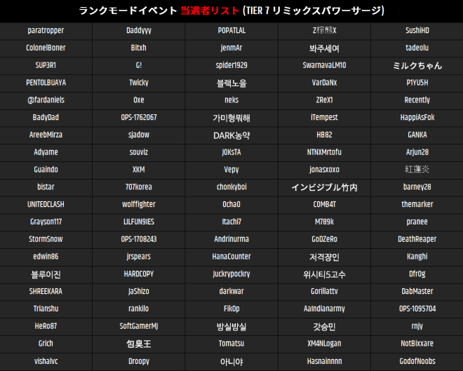 JP Critical Ops: Reloaded: Event - 【お知らせ】ランクモードイベントの当選者発表 image 5