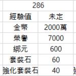 【合服】2月9日(週二)服務器合併通知