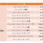 [修整] 2月9日(火)メンテナンス内容およびバレンタイン陳列台、デコ、商品アップデート