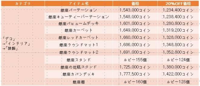 マイコンビニ: お知らせ - [修整] 2月23日(火)メンテナンス内容 image 3