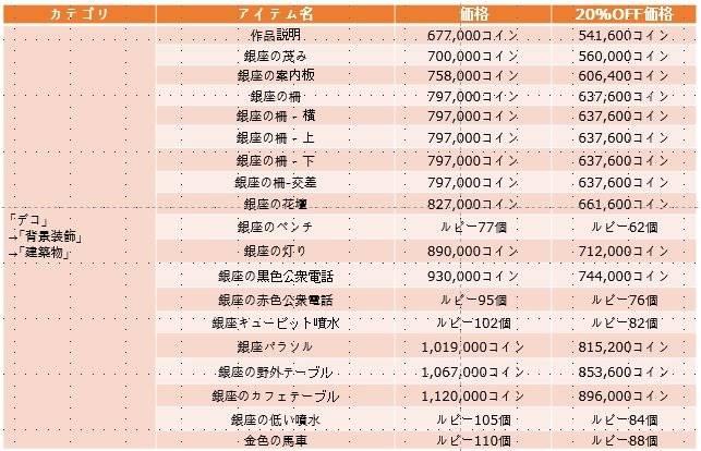 マイコンビニ: お知らせ - [修整] 2月23日(火)メンテナンス内容 image 5