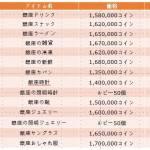 [修整] 2月23日(火)メンテナンス内容