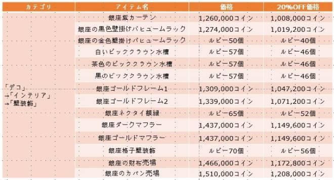 マイコンビニ: お知らせ - [修整] 2月23日(火)メンテナンス内容 image 4