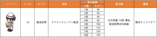 マイコンビニ: その他 - 3月9日(火)メンテナンス内容 「ホワイトデー」限定コンテンツの復刻販売 image 8