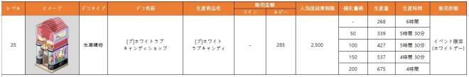 マイコンビニ: その他 - 3月9日(火)メンテナンス内容 「ホワイトデー」限定コンテンツの復刻販売 image 5