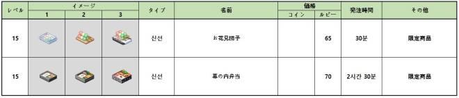マイコンビニ: その他 - 3月23日(火)メンテナンス内容 「お花見」限定コンテンツの復刻販売 image 5