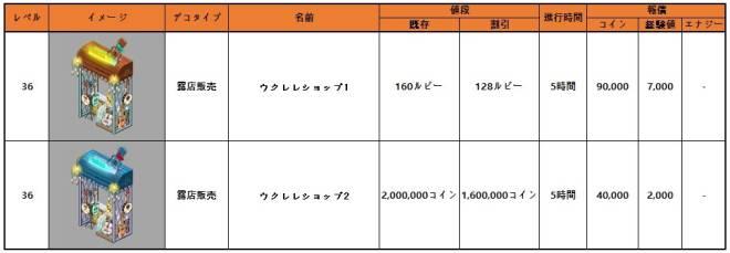 マイコンビニ: お知らせ - 4月6日(火)メンテナンス内容 「 ボヘミアン」限定コンテンツの割引販売 image 6