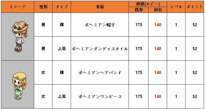 マイコンビニ: お知らせ - 4月6日(火)メンテナンス内容 「 ボヘミアン」限定コンテンツの割引販売 image 4