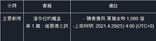 命運之子: 歷史新聞/活動 - 21/04/29 改版公告 image 3