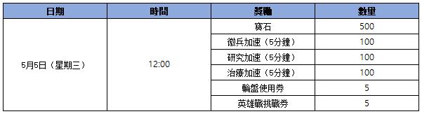 VERSUS : REALM WAR [TW]: Announcement - 兒童節推送活動通知 image 3