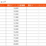 「露店開発」確率表記追加のお知らせ(* 21年5月11日更新)