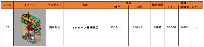 マイコンビニ: お知らせ - 5月11日(火)メンテナンス内容 「 マジシャン」コンテンツの割引販売 (17:25 修整) image 4